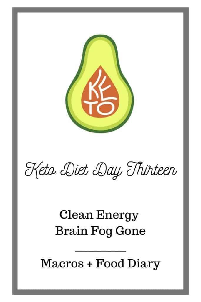 Keto Diet and Brain Fog